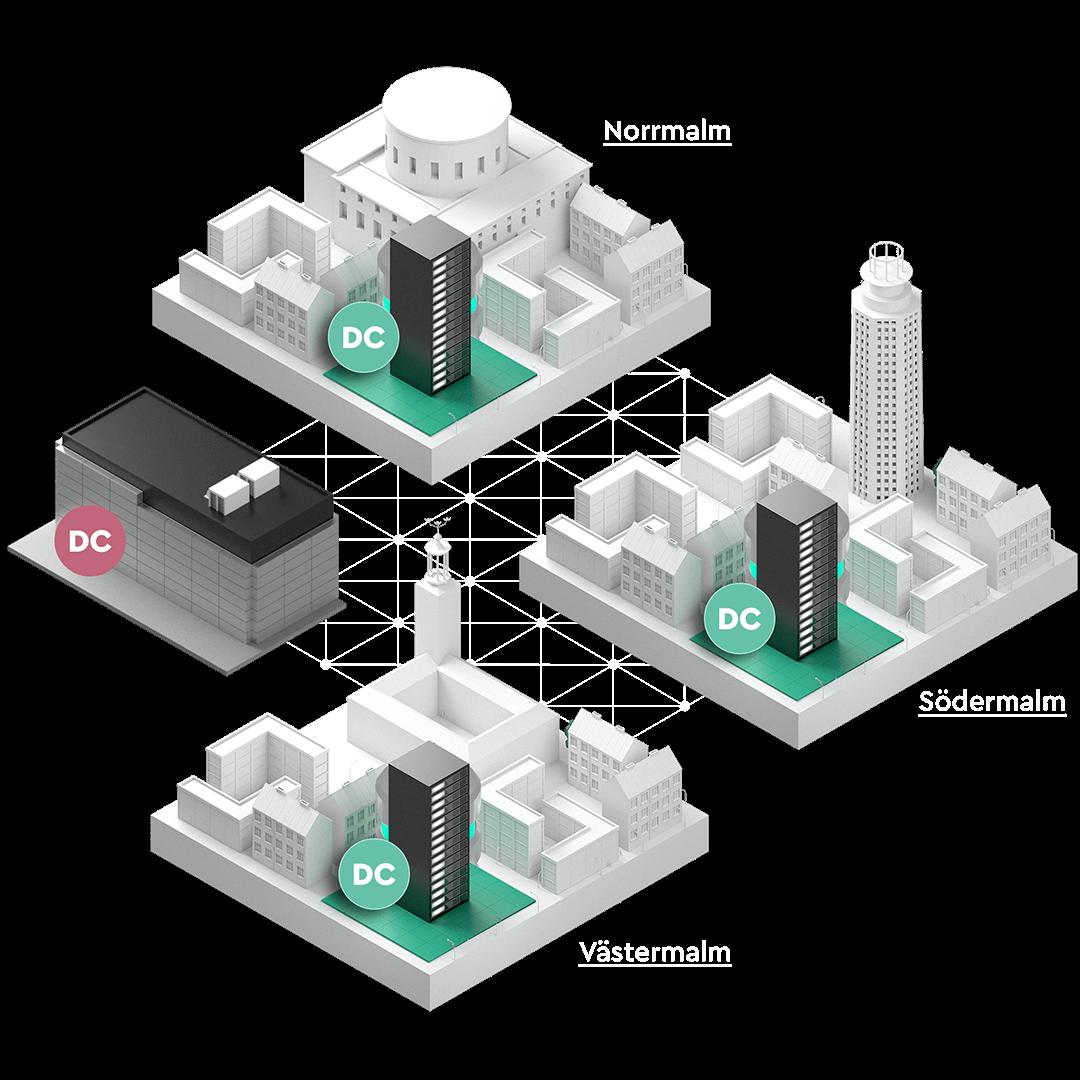 De i stockholm belägna stadsdelarna västermalm, södermalm och norrmalm sammanlänkade över ett fibernätverk. I varje stadsdel står ett server-rack som representerar en del av ett virtualiseringskluster. Till vänster i bild syns ett datacenter.