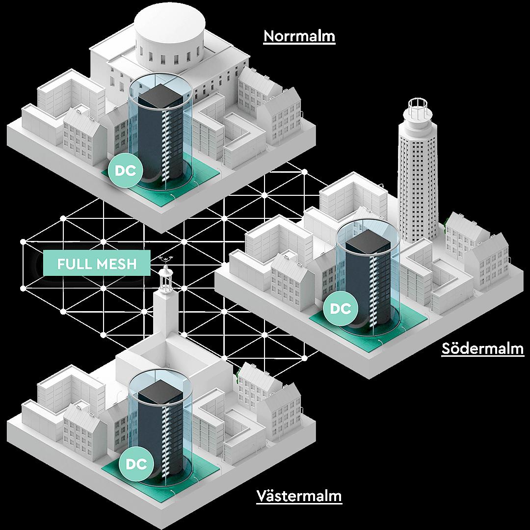 De i stockholm belägna stadsdelarna västermalm, södermalm och norrmalm sammanlänkade över ett fibernätverk. I varje stadsdel står ett server-rack som representerar en del av ett virtualiseringskluster. Servrarna är inneslutna i ett cylindriskt, genomskinligt skyddshölje.