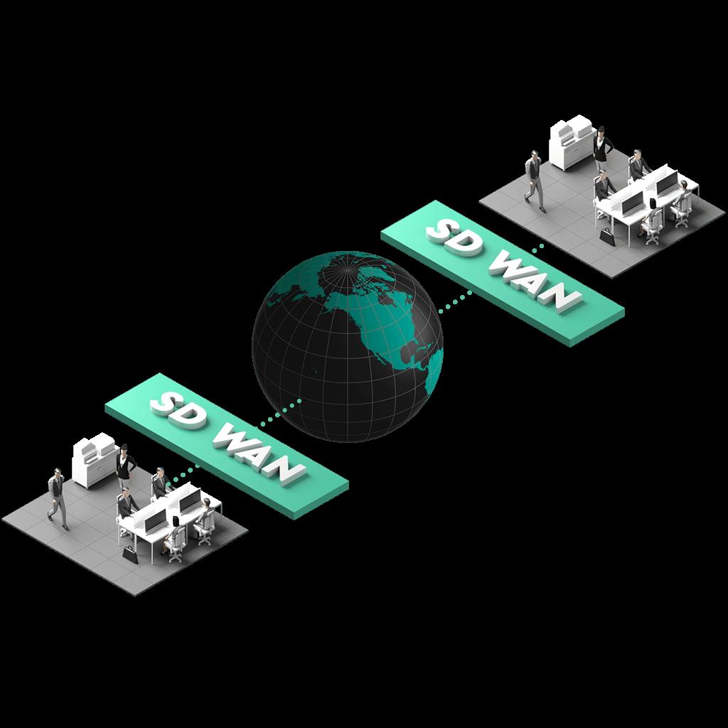 Två kontor åtskilda av en jordglob som är sammankopplade i ett LAN med SD-WAN.