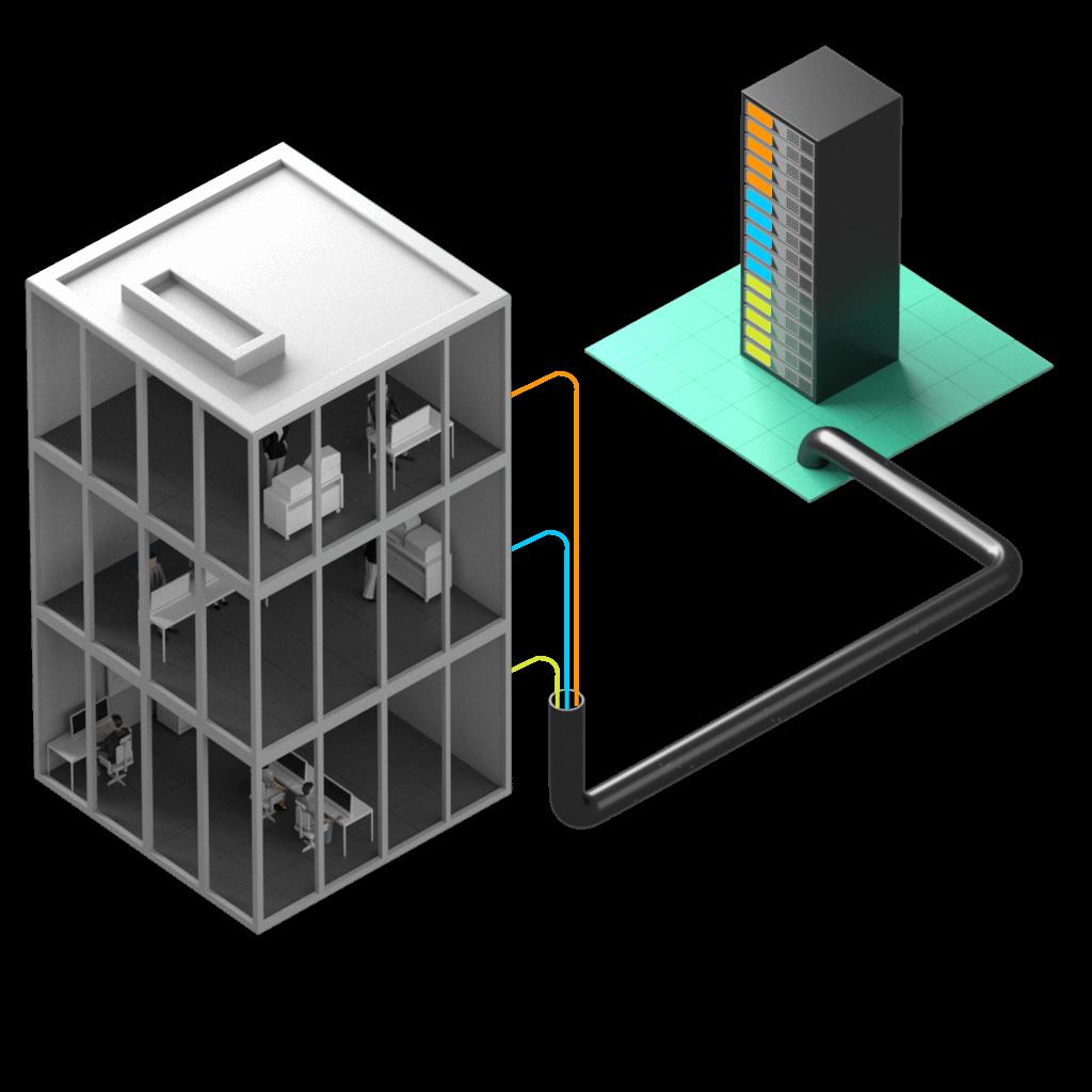 En kontorsbyggnad med tre våningsplan i genomskärning. Varje våning har en olikfärgad anslutning som termineras i ett serverskåp placerat en liten bit bortanför byggnaden.